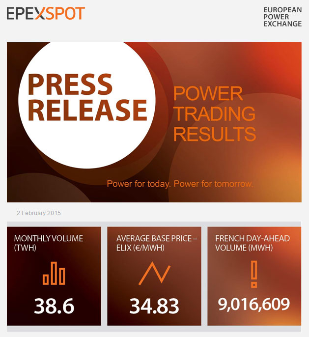 More than 9 TWh traded on French Day-Ahead - new overall monthly record on European Power Exchange