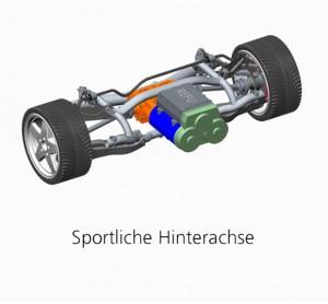 In Elektro-Nutzfahrzeugen der Zukunft ist der Antrieb in die Achse integriert. Die Module aus Antrieb und Achse sind auf verschiedene Fahrzeugtypen skalierbar. © Fraunhofer IWU / Hochschule für Wirtschaft und Technik, Aalen