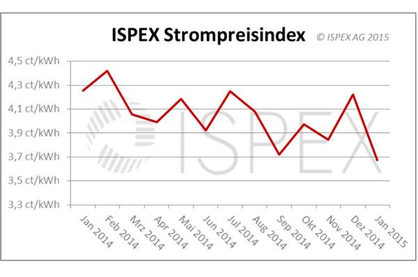 ISPEX Strompreisindex Januar 2015 / Grafik: ISPEX