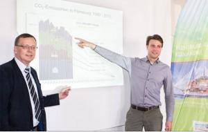 Klaus Schrader (Geschäftsführer Klimapakt Flensburg e.V.) und Martin Beer (Klimaschutzmanager Stadt Flensburg) freuen sich über die positive Entwicklung der CO₂-Emissionen in Flensburg. (v.l.n.r.) / Pressefoto