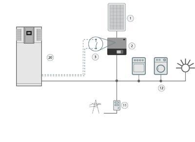 Installationsübersicht SG-Ready (Schwellwertschaltung) mit WWK 220/300 electronic von STIEBEL ELTRON