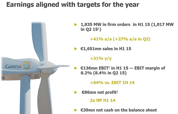 Results aligned with the 2015 commitments; profitable growth and a sound balance sheet in line with the goals of the new 15-17 plan