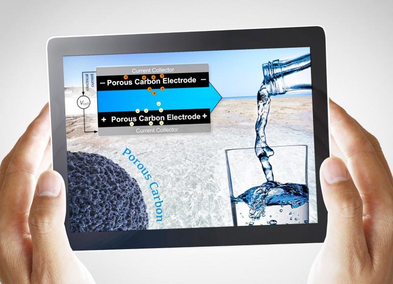 Nanokohlenstoffe reinigen Wasser über elektrosorptive Entionisierung. Copyright: Uwe Bellhäuser /Volker Presser (INM)