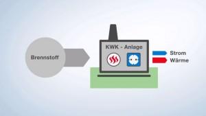 Moderne Energielösungen für Kommunen / Video: Bundesverband Kraft-Wärme-Kopplung e.V. (B.KWK)