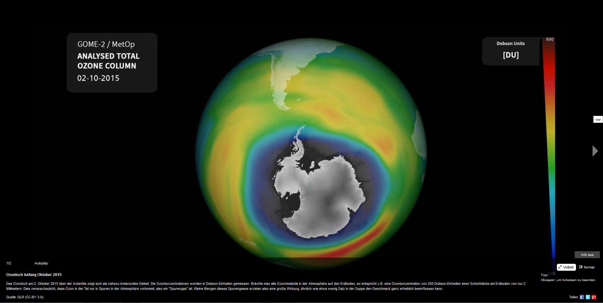 Ozonloch Anfang Oktober 2015 / Pressebild: DLR