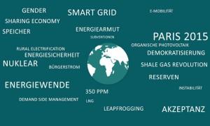 Delphi Energy Future 2040 Imagefilm