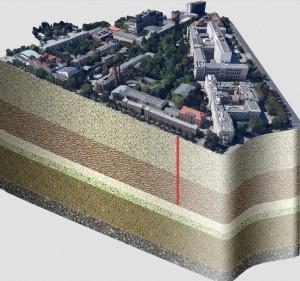 Thermische Untergrundspeicherung - Schematische Darstellung der Erkundungsbohrung unter dem TU Campus Charlottenburg (Abbildung: Guido Blöcher, GFZ, unter Verwendung von Google Earth) / Pressebild: GFZ