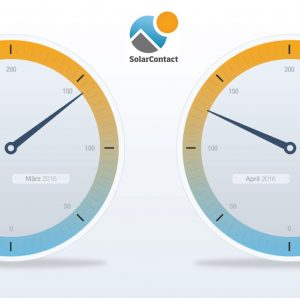 Pressebild: SolarContakt
