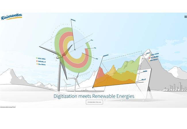 Internetauftritt: http://de.kaiserwetter.energy/