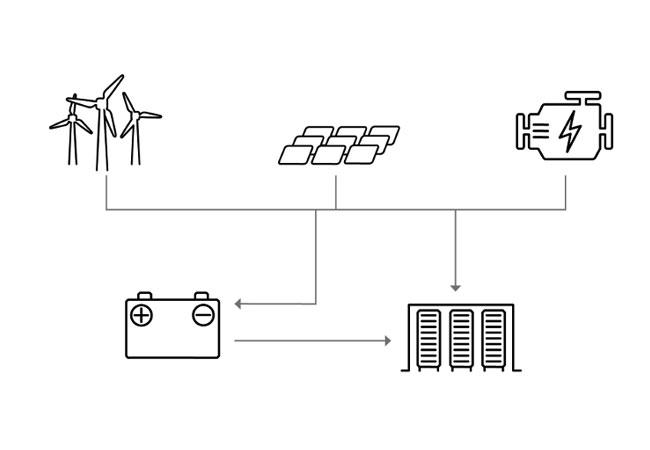Skizze eines Off-Grid-Systems mit Wind- und Photovoltaikanlage