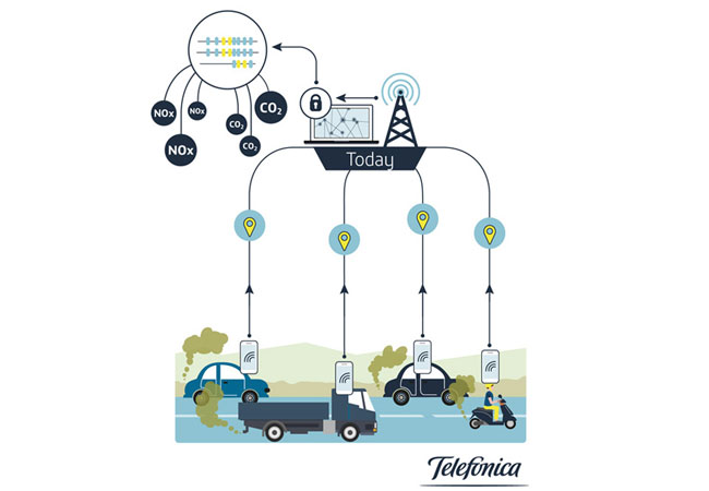 Teralytics und Telefónica NEXT arbeiten an mehreren Projekten, bei denen aggregierte, anonymisierte Daten in Deutschland genutzt werden. Diese Daten werden für soziale und ökonomische Zwecke genutzt, zum Beispiel, um den Klimaschutz wissenschaftlich zu unterstützen.