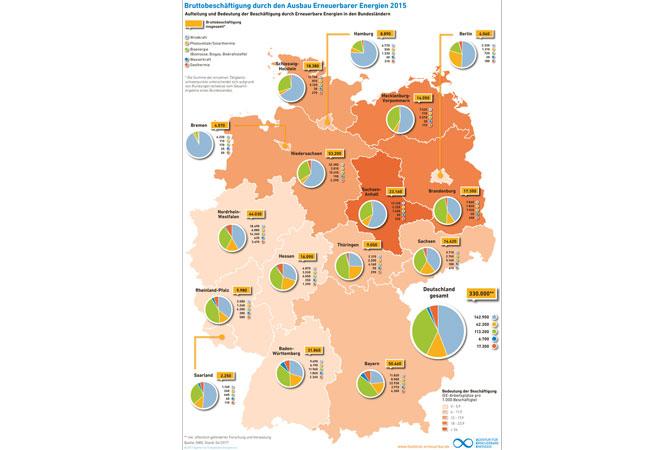 Grafik: AEE-Karte_EE-Beschaeftigung_Bundeslaender_2015_jun17