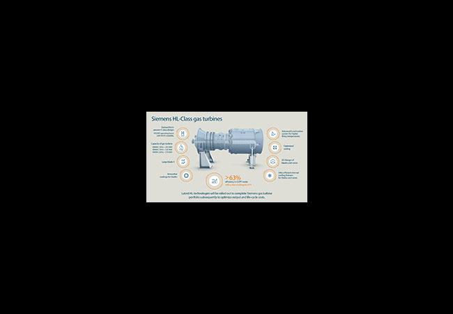 Pressebild: Infografik: Siemens HL-Class gas turbines (Englisch)