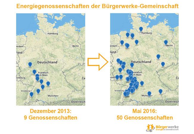 Grafik: Bürgerwerke-Gemeinschaft