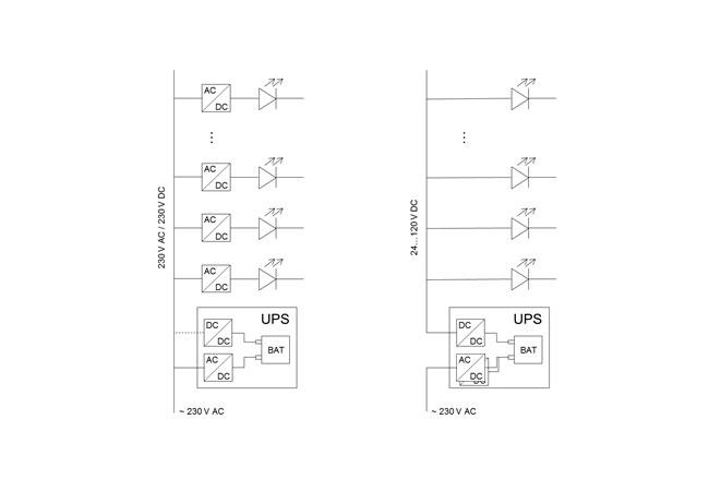 Wechselstromkreis mit DC-Notversorgung (links) und Gleichstrom Beleuchtungsstrang (rechts)