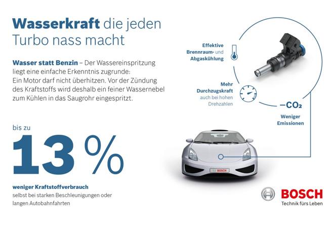 Gerade bei flotterem Beschleunigen oder Autobahnfahrten lassen sich durch das zusätzliche Einspritzen von Wasser bis zu 13 Prozent Kraftstoff sparen / Pressebild: Bosch