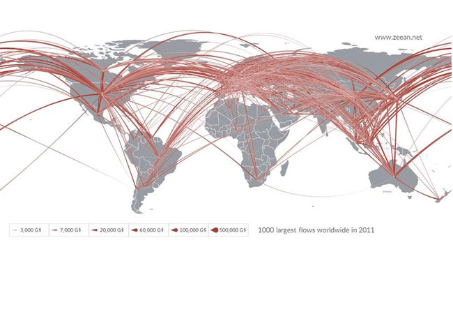 The 1000 largest trade flows between 26 industry sectors and final demand in 186 countries for the year 2011 / PIK/zeean.net