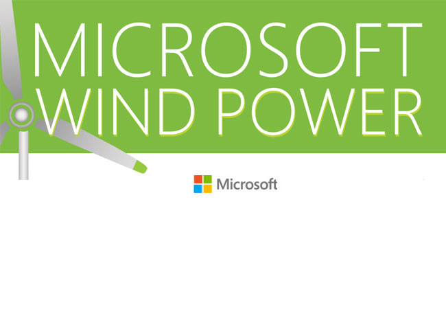 microsoft Wind Power