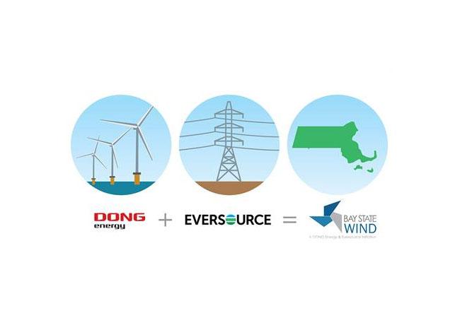 Pressebilder: Dong Energy