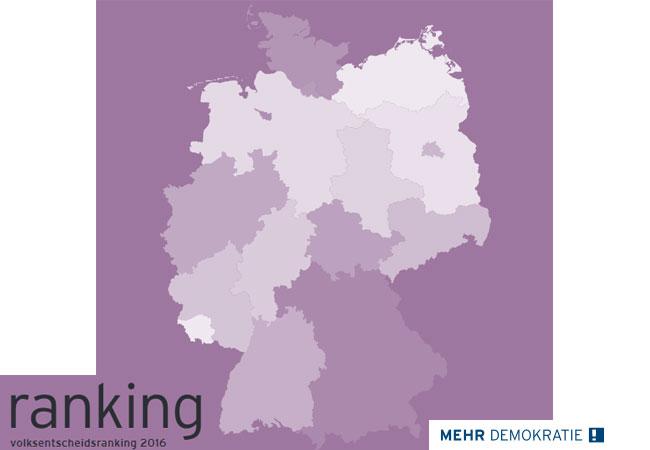 Neues Volksentscheidsranking: Zehn Bundesländer haben die direkte Demokratie reformiert / Bild: