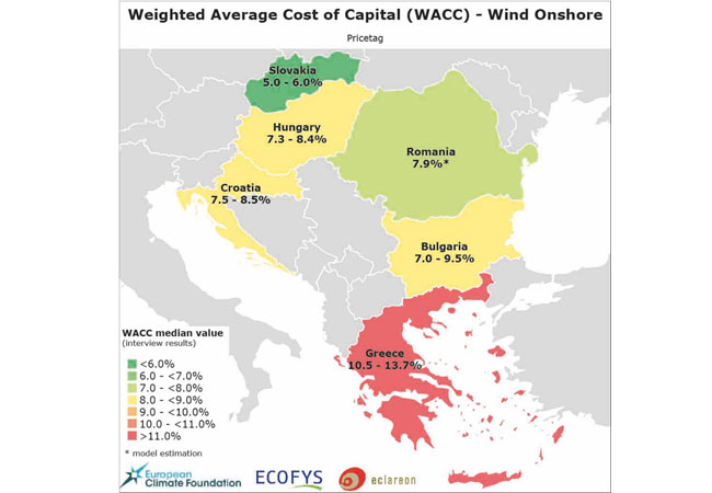 Weighted Average Cost of Capital for onshore wind across South East Europe © ECF, Ecofys, eclareon