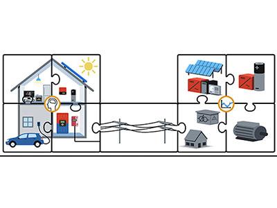 Neue Laborkapazitäten im Bereich der Energieforschung | Windkraft ...