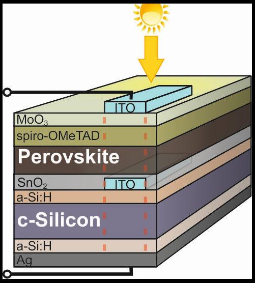 Monolithische Tandem Solarzelle Aus Silizium Und Perowskit Mit